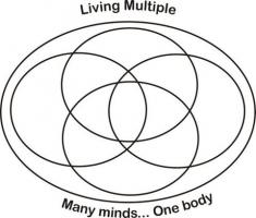 """the original version of ouregaiya's multiplicity pride symbol, showing four interlocking, equally sized ovals inscribed by one larger one, along with the words """"Living Multiple"""" and """"Many minds... One body."""""""